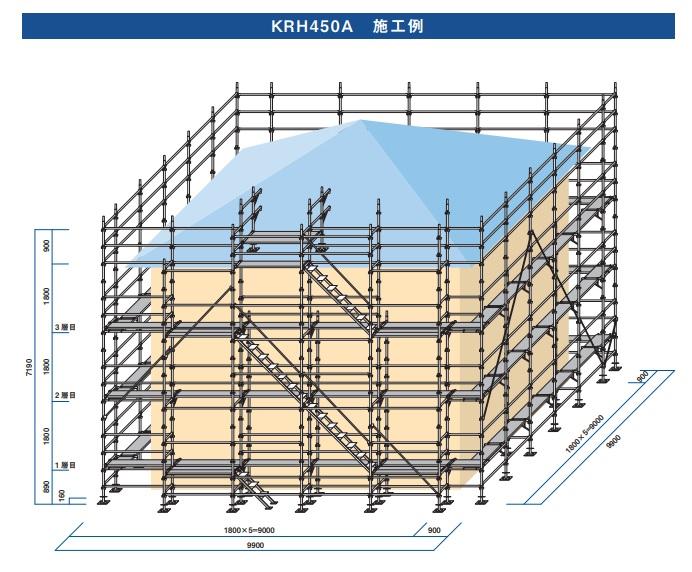 KRH_くさび式足場Aセット