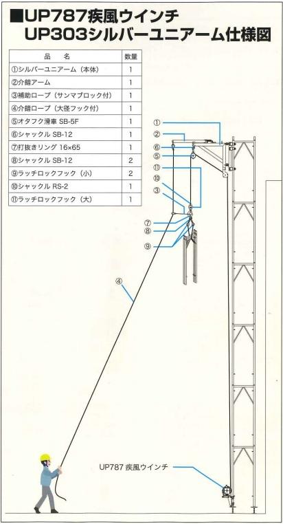 yuniba_UP303 シルバーユニアームセット02